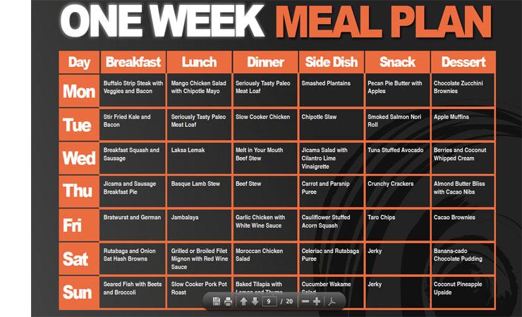 Make a Diet Chart
